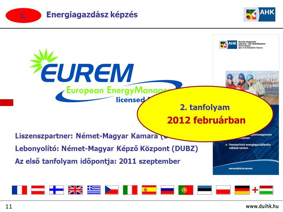 11 Liszenszpartner: Német-Magyar Kamara (DUIHK) Lebonyolító: Német-Magyar Képző Központ (DUBZ) Az első tanfolyam időpontja: 2011 szeptember Energiagazdász képzés + 2.