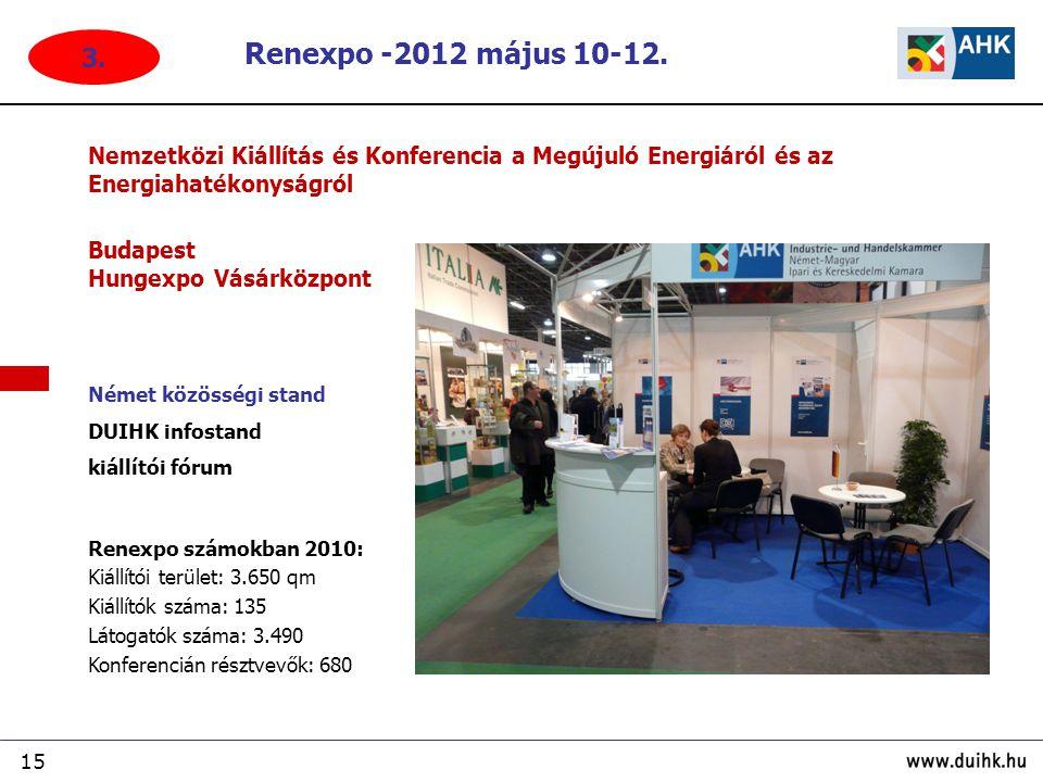 15 Nemzetközi Kiállítás és Konferencia a Megújuló Energiáról és az Energiahatékonyságról Budapest Hungexpo Vásárközpont Német közösségi stand DUIHK infostand kiállítói fórum Renexpo -2012 május 10-12.