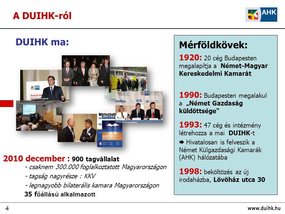 """4 A DUIHK-ról DUIHK ma: 1920: 20 cég Budapesten megalapítja a Német-Magyar Kereskedelmi Kamarát 1990: Budapesten megalakul a """"Német Gazdaság küldöttsége 1993: 47 cég és intézmény létrehozza a mai DUIHK-t  Hivatalosan is felveszik a Német Külgazdasági Kamarák (AHK) hálózatába 2010 december : 900 tagvállalat - csaknem 300.000 foglalkoztatott Magyarországon - tagság nagyrésze : KKV - legnagyobb bilaterális kamara Magyarországon 35 f őállású alkalmazott Mérföldkövek: 1998: beköltözés az új irodaházba, Lövöház utca 30"""