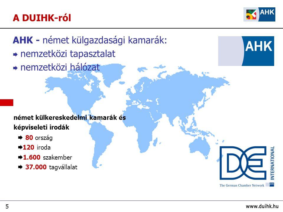 5 AHK - német külgazdasági kamarák:  nemzetközi tapasztalat  nemzetközi hálózat  80 ország  120 iroda  1.600 szakember  37.000 tagvállalat A DUIHK-ról német külkereskedelmi kamarák és képviseleti irodák
