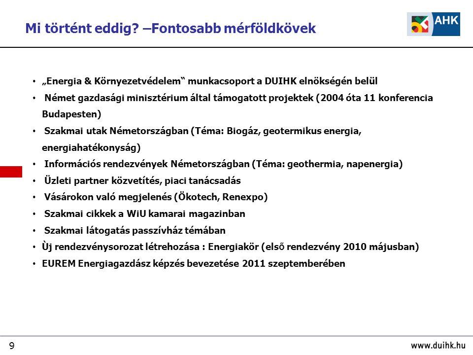 """9 """"Energia & Környezetvédelem munkacsoport a DUIHK elnökségén belül Német gazdasági minisztérium által támogatott projektek (2004 óta 11 konferencia Budapesten) Szakmai utak Németországban (Téma: Biogáz, geotermikus energia, energiahatékonyság) Információs rendezvények Németországban (Téma: geothermia, napenergia) Üzleti partner közvetítés, piaci tanácsadás Vásárokon való megjelenés (Ökotech, Renexpo) Szakmai cikkek a WiU kamarai magazinban Szakmai látogatás passzívház témában Ùj rendezvénysorozat létrehozása : Energiakör (els ő rendezvény 2010 májusban) EUREM Energiagazdász képzés bevezetése 2011 szeptemberében Mi történt eddig."""