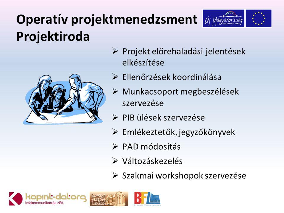 Operatív projektmenedzsment Projektiroda  Projekt előrehaladási jelentések elkészítése  Ellenőrzések koordinálása  Munkacsoport megbeszélések szervezése  PIB ülések szervezése  Emlékeztetők, jegyzőkönyvek  PAD módosítás  Változáskezelés  Szakmai workshopok szervezése