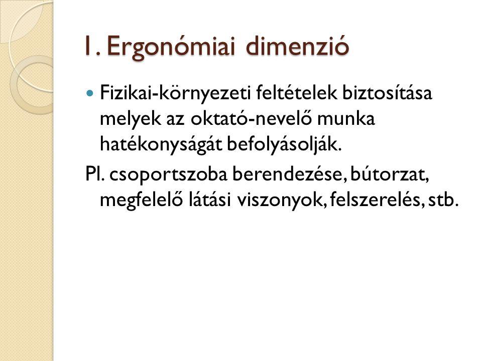 1. Ergonómiai dimenzió Fizikai-környezeti feltételek biztosítása melyek az oktató-nevelő munka hatékonyságát befolyásolják. Pl. csoportszoba berendezé