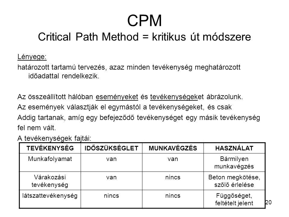 20 CPM Critical Path Method = kritikus út módszere Lényege: határozott tartamú tervezés, azaz minden tevékenység meghatározott időadattal rendelkezik.