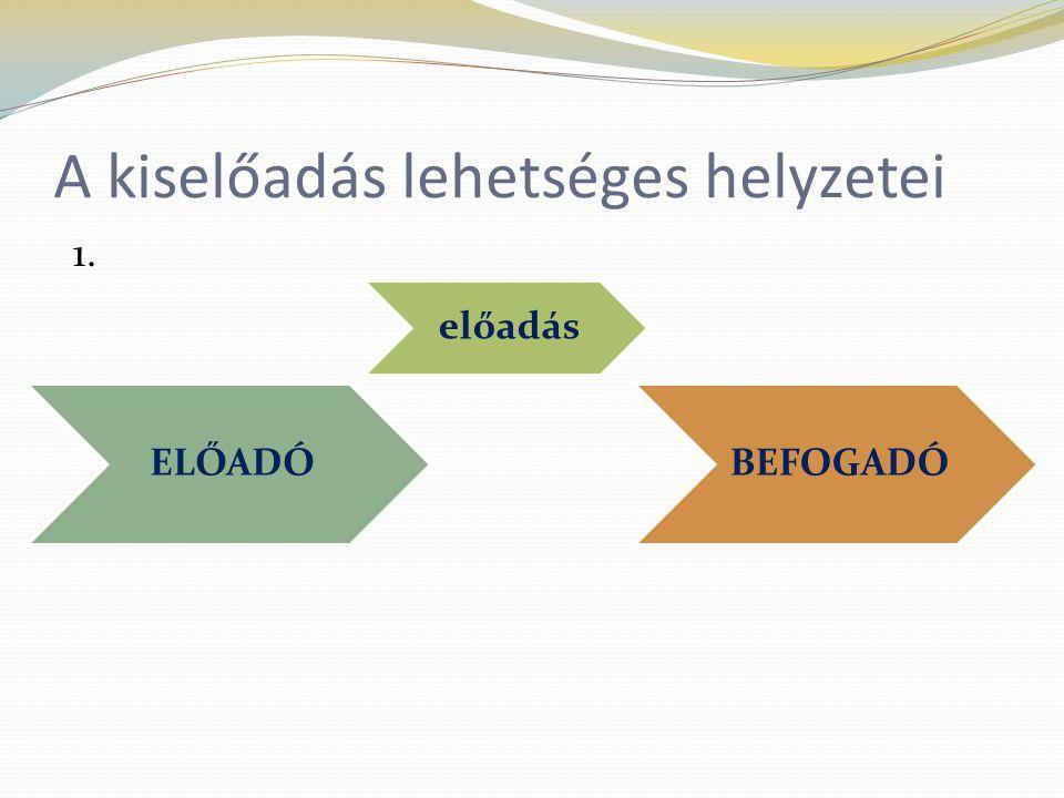 A kiselőadás lehetséges helyzetei ELŐADÓ előadás BEFOGADÓ 1.