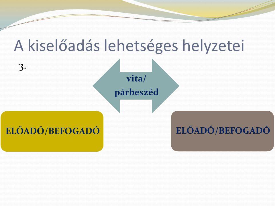 A kiselőadás lehetséges helyzetei 3. ELŐADÓ/BEFOGADÓ vita/ párbeszéd ELŐADÓ/BEFOGADÓ