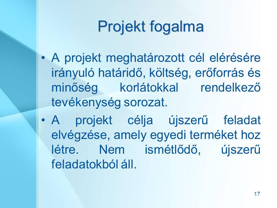 17 Projekt fogalma A projekt meghatározott cél elérésére irányuló határidő, költség, erőforrás és minőség korlátokkal rendelkező tevékenység sorozat.