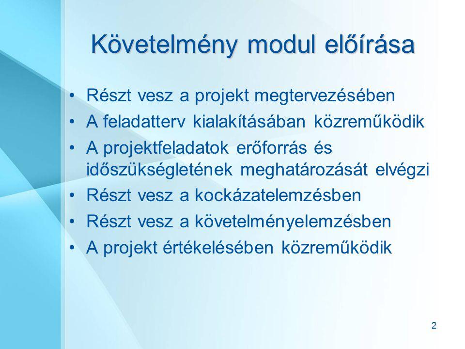 2 Követelmény modul előírása Részt vesz a projekt megtervezésében A feladatterv kialakításában közreműködik A projektfeladatok erőforrás és időszükség