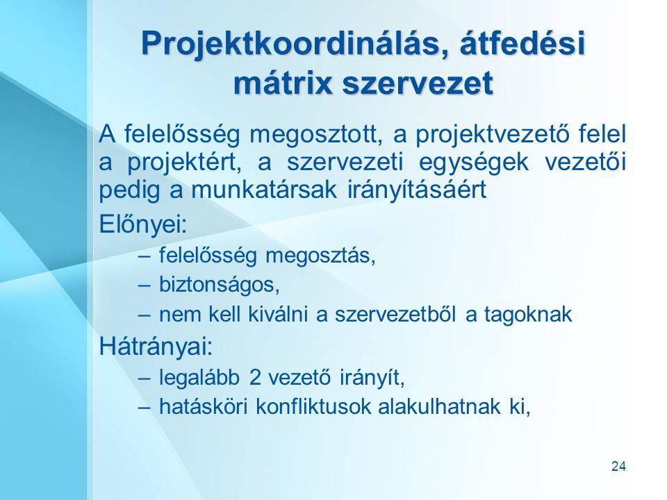 24 Projektkoordinálás, átfedési mátrix szervezet A felelősség megosztott, a projektvezető felel a projektért, a szervezeti egységek vezetői pedig a mu