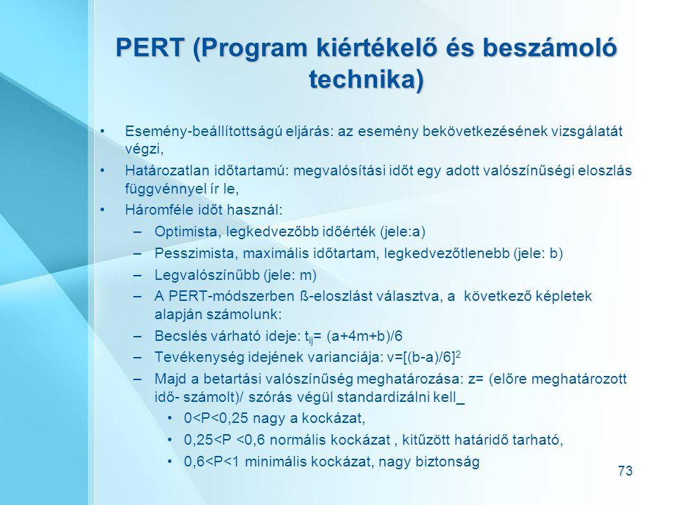 73 PERT (Program kiértékelő és beszámoló technika) Esemény-beállítottságú eljárás: az esemény bekövetkezésének vizsgálatát végzi, Határozatlan időtart