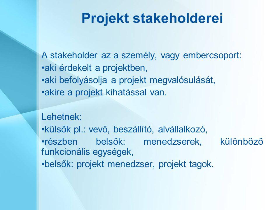 Projekt stakeholderei A stakeholder az a személy, vagy embercsoport: aki érdekelt a projektben, aki befolyásolja a projekt megvalósulását, akire a pro