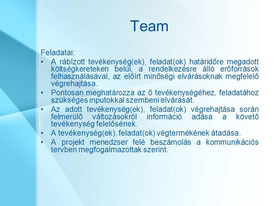 Team Feladatai: A rábízott tevékenység(ek), feladat(ok) határidőre megadott költségkereteken belül, a rendelkezésre álló erőforrások felhasználásával,