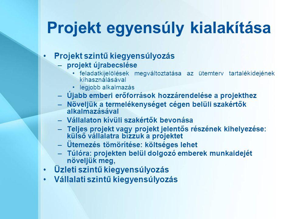 Projekt egyensúly kialakítása Projekt szintű kiegyensúlyozás –projekt újrabecslése feladatkijelölések megváltoztatása az ütemterv tartalékidejének kih