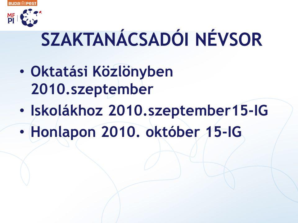 SZAKTANÁCSADÓI NÉVSOR Oktatási Közlönyben 2010.szeptember Iskolákhoz 2010.szeptember15-IG Honlapon 2010. október 15-IG
