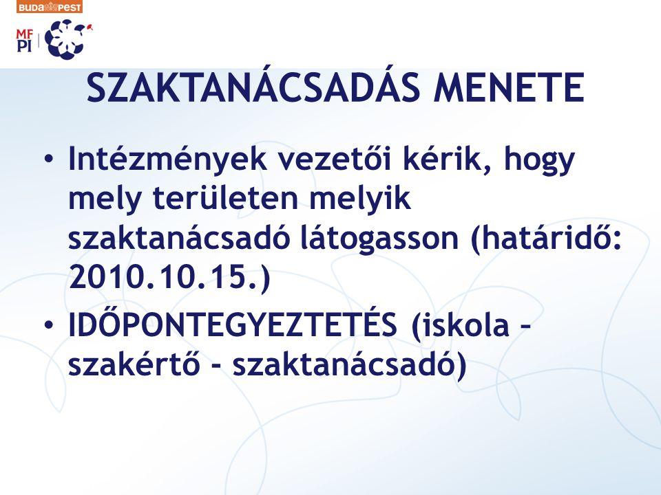 SZAKTANÁCSADÁS MENETE Intézmények vezetői kérik, hogy mely területen melyik szaktanácsadó látogasson (határidő: 2010.10.15.) IDŐPONTEGYEZTETÉS (iskola