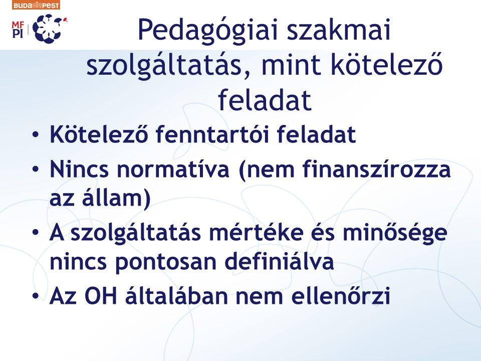 ISKOLAI IGÉNYEK 2008/20092009/2010 ANGOL3021 BIOLÓGIA1411 EMBER ÉS T.14 7 ÉNEK-ZENE 5 7 FIZIKA 8 9 FÖLDRAJZ1113