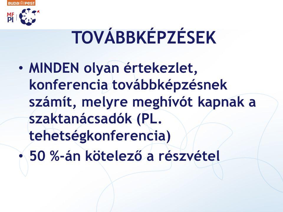 TOVÁBBKÉPZÉSEK MINDEN olyan értekezlet, konferencia továbbképzésnek számít, melyre meghívót kapnak a szaktanácsadók (PL. tehetségkonferencia) 50 %-án