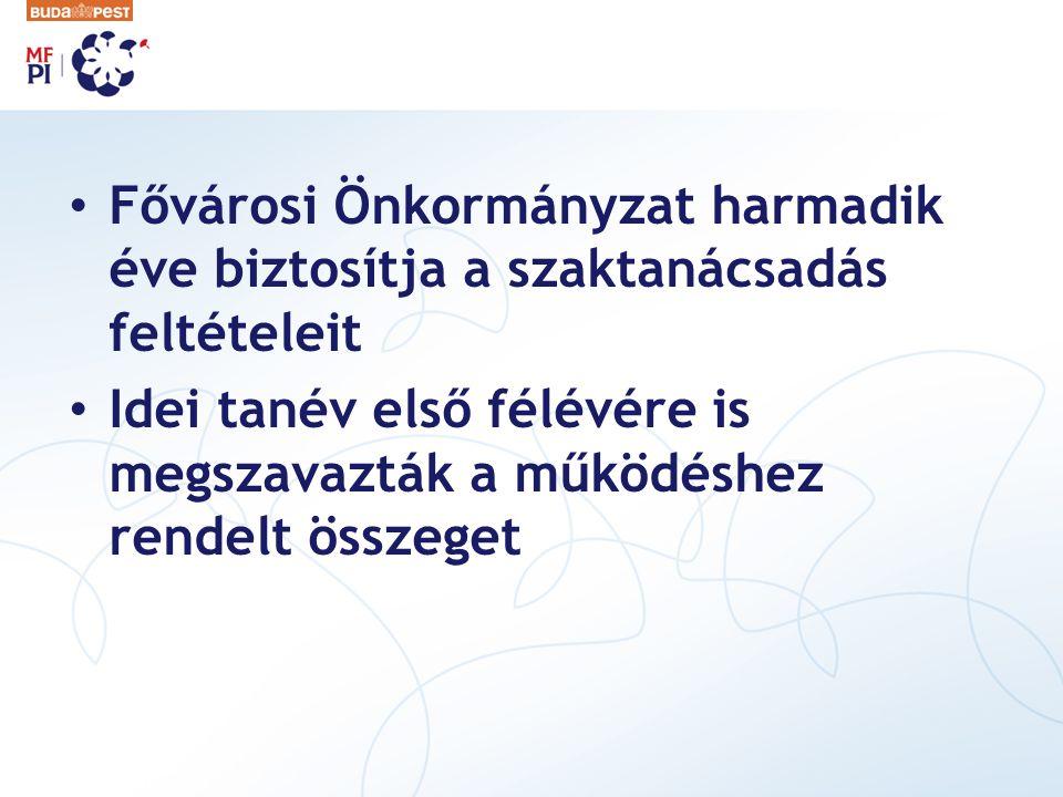 Fővárosi Önkormányzat harmadik éve biztosítja a szaktanácsadás feltételeit Idei tanév első félévére is megszavazták a működéshez rendelt összeget
