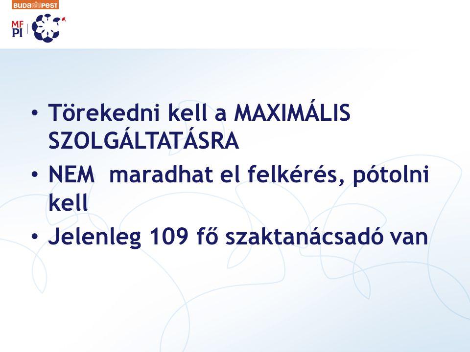 Törekedni kell a MAXIMÁLIS SZOLGÁLTATÁSRA NEM maradhat el felkérés, pótolni kell Jelenleg 109 fő szaktanácsadó van