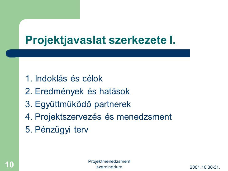 2001.10.30-31. Projektmenedzsment szeminárium 10 Projektjavaslat szerkezete I.