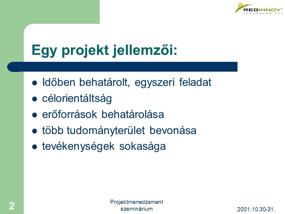 2001.10.30-31.Projektmenedzsment szeminárium 3 A projekt megvalósításának négy szakasza 1.