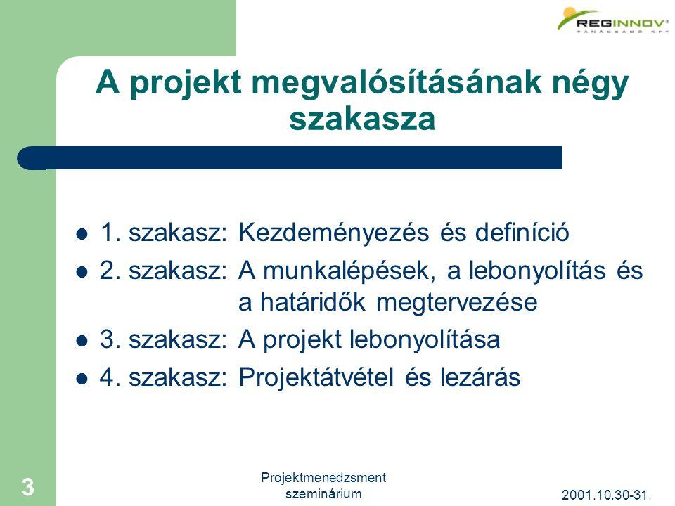 2001.10.30-31. Projektmenedzsment szeminárium 3 A projekt megvalósításának négy szakasza 1.