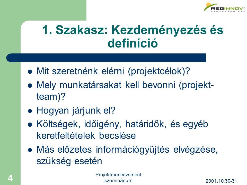 2001.10.30-31. Projektmenedzsment szeminárium 4 1.