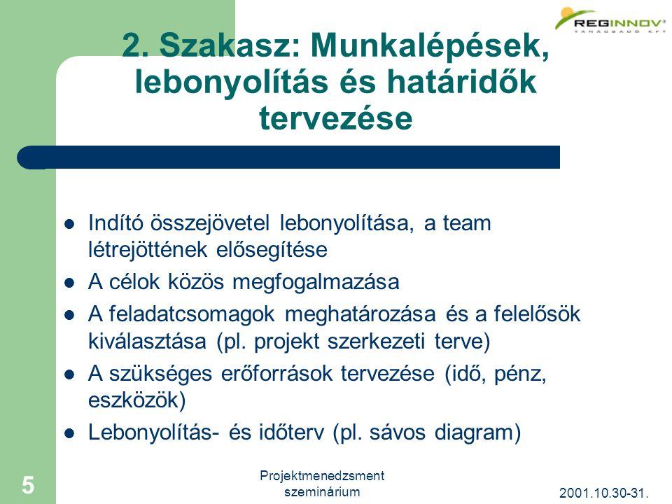 2001.10.30-31.Projektmenedzsment szeminárium 16 Köszönöm a figyelmüket, a szimulációs gyakorlathoz jó munkát kívánok.