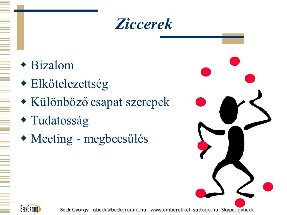 Ziccerek  Bizalom  Elkötelezettség  Különböző csapat szerepek  Tudatosság  Meeting - megbecsülés Beck György gbeck@beckground.hu www.emberekkel-s