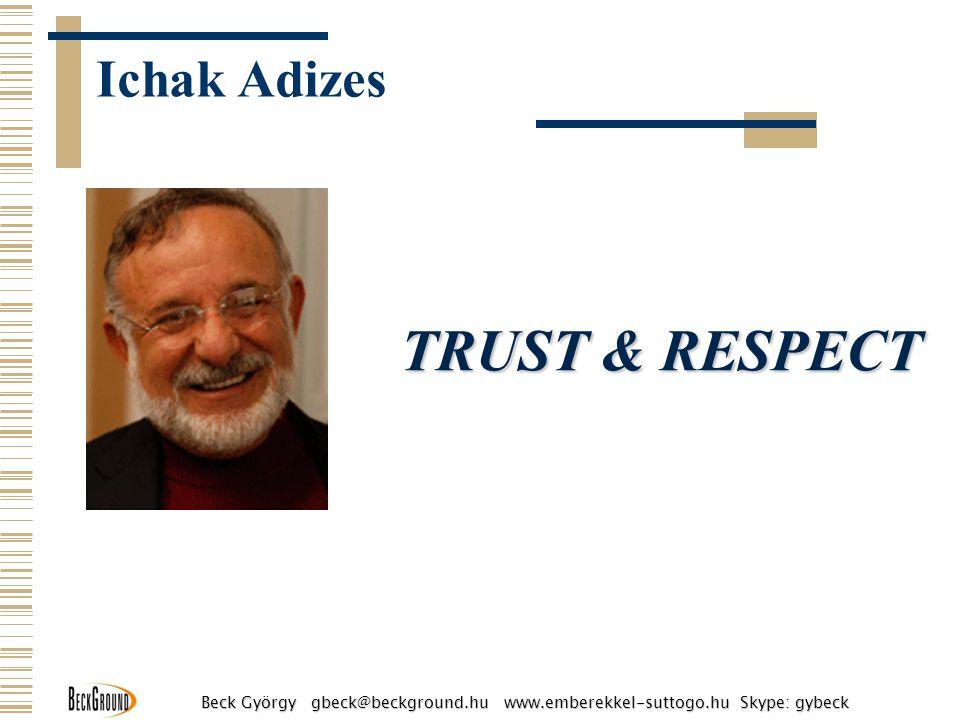 Ichak Adizes Beck György gbeck@beckground.hu www.emberekkel-suttogo.hu Skype: gybeck TRUST & RESPECT TRUST & RESPECT