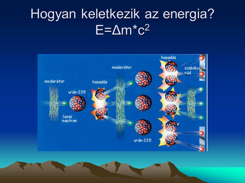 Az atomenergia, rövid történeti áttekintés 1942. 12. 02. Enrico Fermi 1943. Hanford (n  U-238; Np-239; Pu-239) 1945. 08.06. Hirosima (U-235) 1945. 08