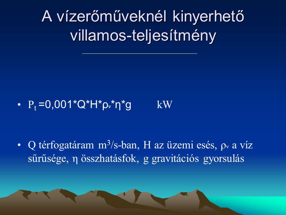 A vízenergia Erőmű típusok: Folyami : közvetlen derivációs csatornás Tározós Ár-apály Völgyzárós