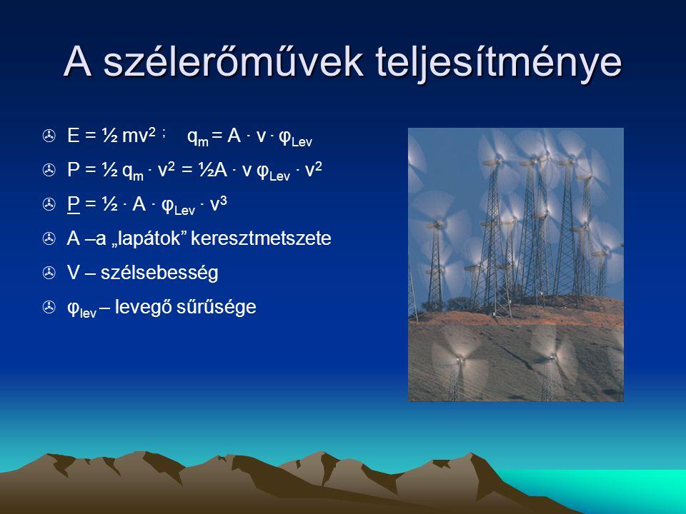 """A Duna szlovák-magyar """"szakasza"""""""