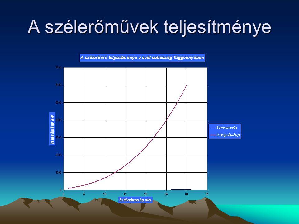 """A szélerőművek teljesítménye EE = ½ mv 2 ; q m = A ∙ v · φ Lev PP = ½ q m · v 2 = ½A ∙ v φ Lev · v 2 PP = ½ ∙ A · φ Lev ∙ v 3 AA –a """"lapátok keresztmetszete VV – szélsebesség φφ lev – levegő sűrűsége"""