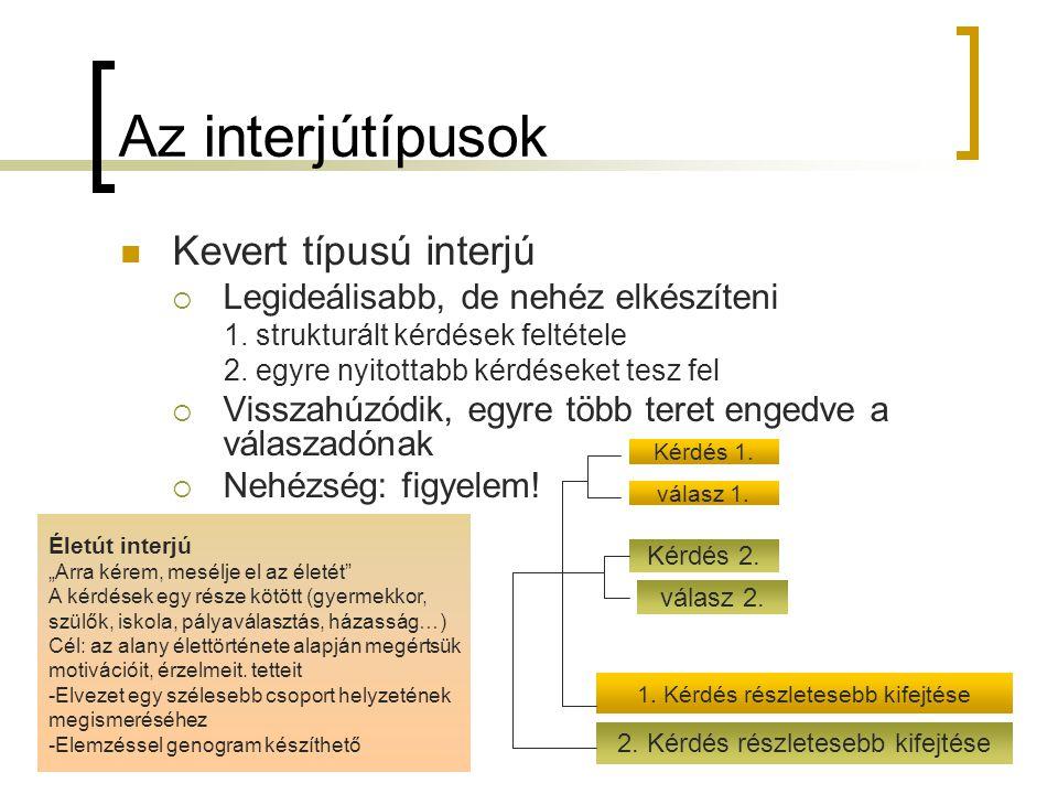 19 Az interjútípusok Kevert típusú interjú  Legideálisabb, de nehéz elkészíteni 1. strukturált kérdések feltétele 2. egyre nyitottabb kérdéseket tesz