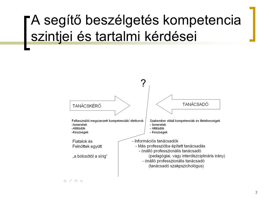 3 A segítő beszélgetés kompetencia szintjei és tartalmi kérdései
