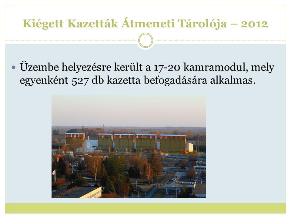 Kiégett Kazetták Átmeneti Tárolója – 2012 Üzembe helyezésre került a 17-20 kamramodul, mely egyenként 527 db kazetta befogadására alkalmas.