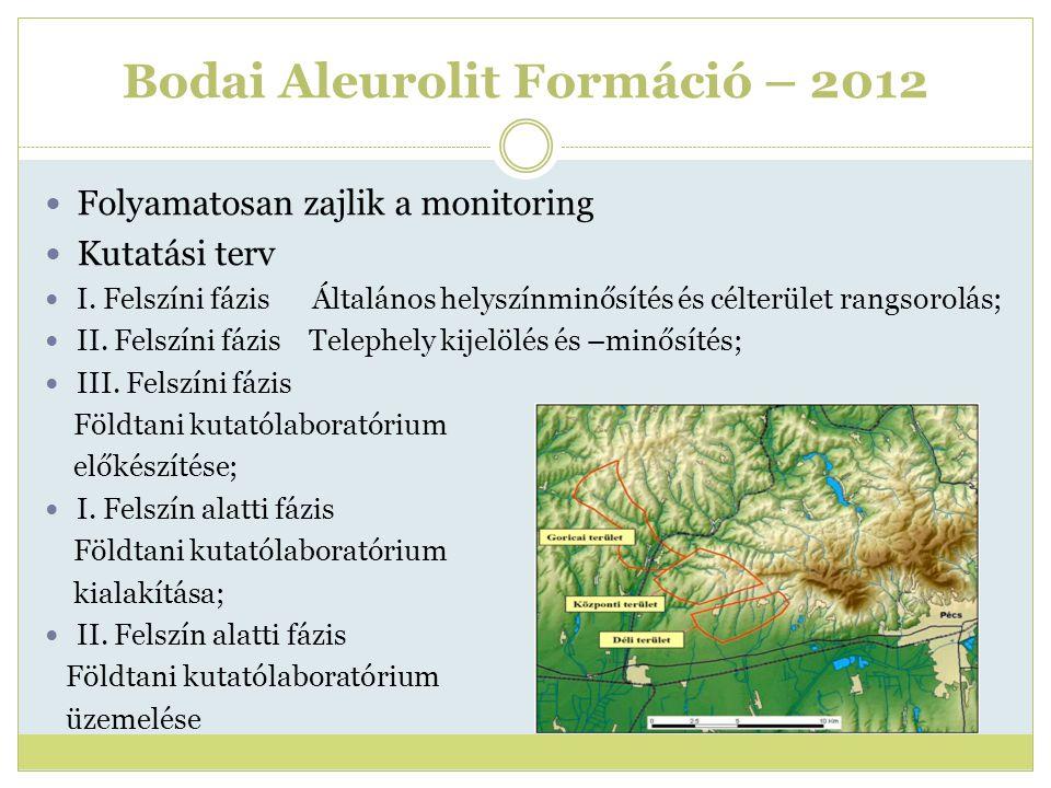 Bodai Aleurolit Formáció – 2012 Folyamatosan zajlik a monitoring Kutatási terv I. Felszíni fázis Általános helyszínminősítés és célterület rangsorolás