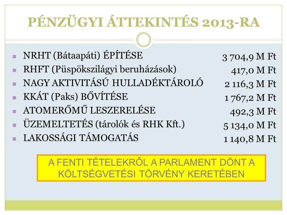 PÉNZÜGYI ÁTTEKINTÉS 2013-RA NRHT (Bátaapáti) ÉPÍTÉSE RHFT (Püspökszilágyi beruházások) NAGY AKTIVITÁSÚ HULLADÉKTÁROLÓ KKÁT (Paks) BŐVÍTÉSE ATOMERŐMŰ L