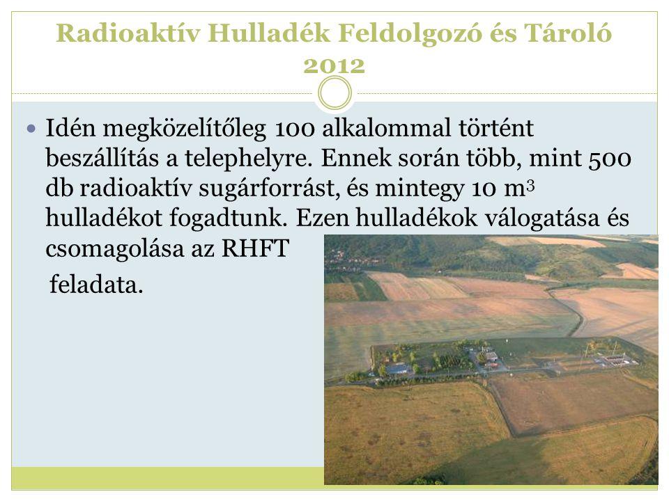 Radioaktív Hulladék Feldolgozó és Tároló 2012 Idén megközelítőleg 100 alkalommal történt beszállítás a telephelyre. Ennek során több, mint 500 db radi