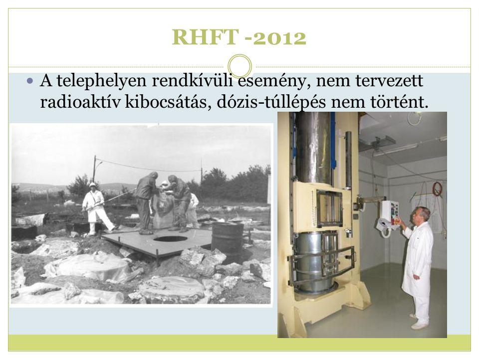 RHFT -2012 A telephelyen rendkívüli esemény, nem tervezett radioaktív kibocsátás, dózis-túllépés nem történt.
