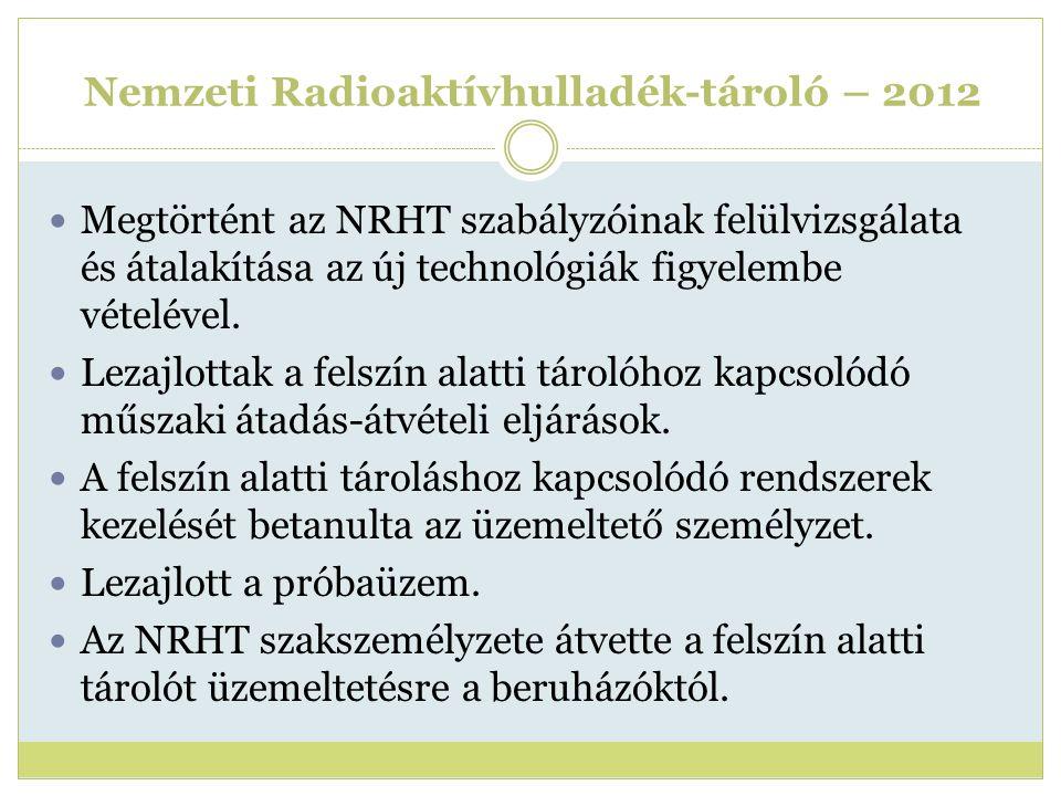 Nemzeti Radioaktívhulladék-tároló – 2012 Megtörtént az NRHT szabályzóinak felülvizsgálata és átalakítása az új technológiák figyelembe vételével. Leza