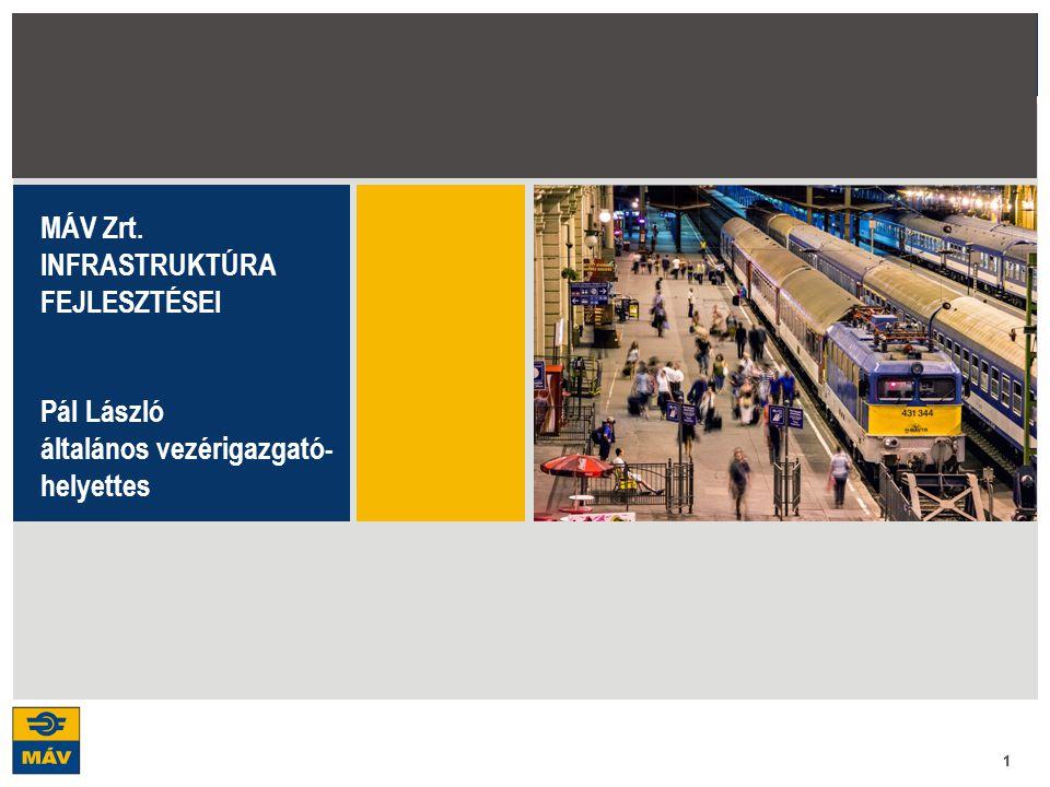 12 TERVEZETT PROJEKTEK Vonali szűk keresztmetszet felszámolási rangsor 2014-2020 között