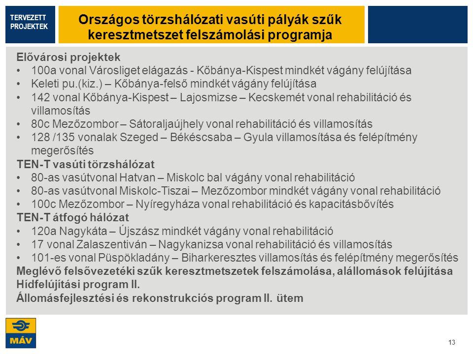 13 Elővárosi projektek 100a vonal Városliget elágazás - Kőbánya-Kispest mindkét vágány felújítása Keleti pu.(kiz.) – Kőbánya-felső mindkét vágány felú