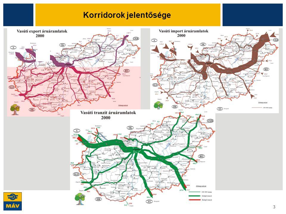 4 Az elmúlt 25 évben évenként átlagosan 75 km vasútvonal került átépítésre A pályahálózat 40 %-án állandó lassújel van érvényben, 9 %-án ideiglenes sebességkorlátozás Jelentős egyvágányú és alig 35%-os villamosított pályahálózatunkkal szintén elmaradunk az Uniós átlagtól Az 1490 állomásépület és megállóhely 85 %-a nem felel meg a funkcionális és műszaki követelményeknek Fejlesztésre váró IT infrastruktúra  Lassújelek megszüntetése (al- és felépítmény szükséges mértékű felújítása)  Második vágányok szakaszos kiépítése  Villamosítás  Állomási keresztezések kiépítése az ütemes menetrend tarthatósága érdekében  Hidak felújítása  Energiaellátó rendszer korszerűsítése, vontatási alállomás kapacitásbővítése  Felvételi épület rekonstrukció, energetikai korszerűsítés, intermodális kapcsolatok fejlesztése, új megállóhelyek létesítése  Biztosítóberendezések felújítása vagy cseréje, KÖFI, FOR  Utastájékoztatás, e-jegyértékesítés, adatátvitel korszerűsítés Hálózati szűk keresztmetszet feloldása Szükséges intézkedés Intelligens közlekedési rendszerek Állomásfejlesztés Javasolt projektcsomag Kiinduló állapot 2014-ben TERVEZETT PROJEKTEK 2014 – 2020.