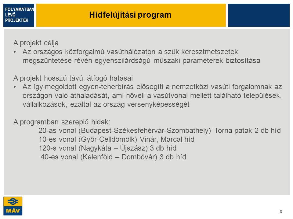 9 Pilot projekt - Szolgáltatási színvonal javítás Hatvan – Miskolc között Szakaszolt projekt (1.
