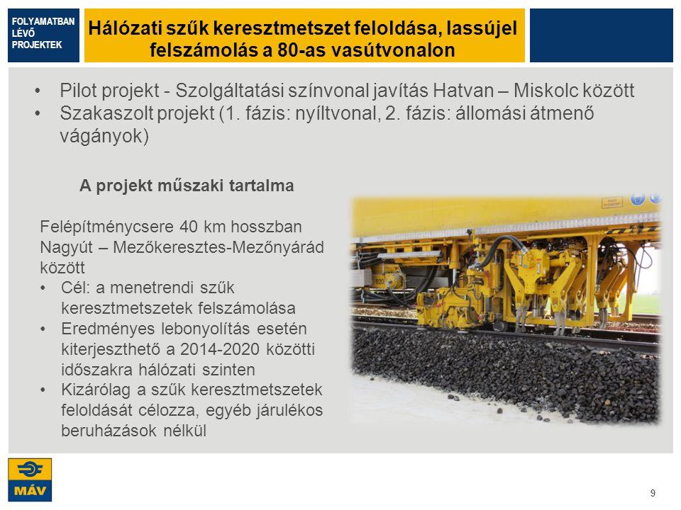 9 Pilot projekt - Szolgáltatási színvonal javítás Hatvan – Miskolc között Szakaszolt projekt (1. fázis: nyíltvonal, 2. fázis: állomási átmenő vágányok