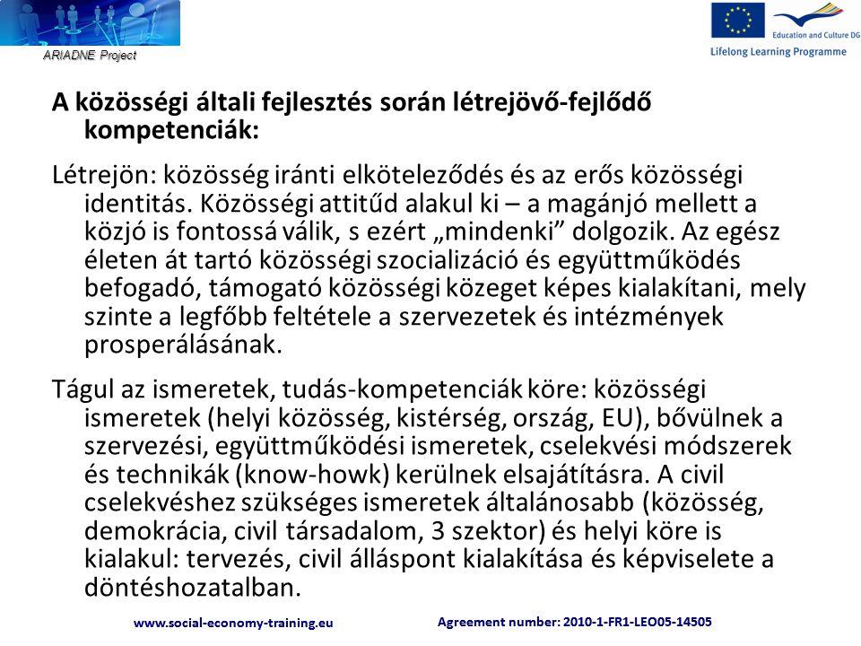 ARIADNE Project Agreement number: 2010-1-FR1-LEO05-14505 www.social-economy-training.eu Agreement number: 2010-1-FR1-LEO05-14505 www.social-economy-training.eu A közösségi általi fejlesztés során létrejövő-fejlődő kompetenciák: Létrejön: közösség iránti elköteleződés és az erős közösségi identitás.