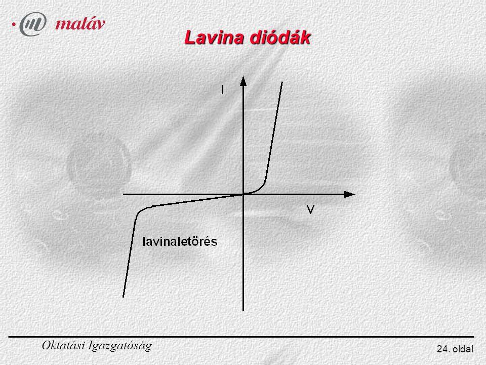 Oktatási Igazgatóság 24. oldal Lavina diódák