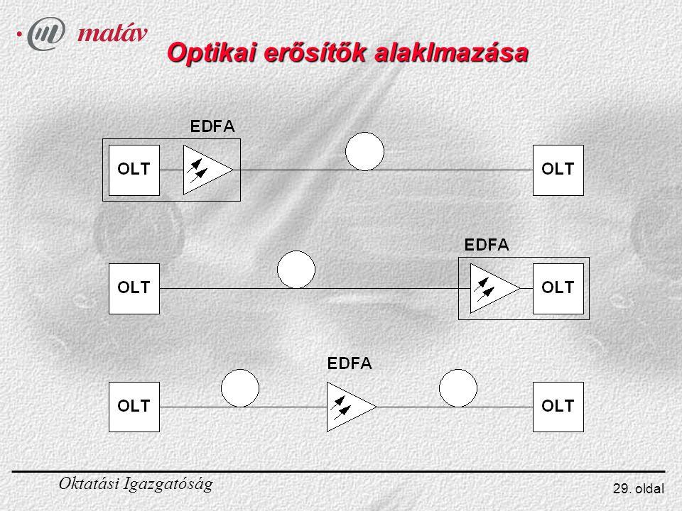 Oktatási Igazgatóság 29. oldal Optikai erősítők alaklmazása